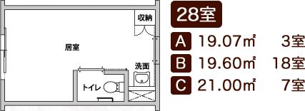 間取り図。28室。Aタイプ19.07平米 3室/Bタイプ19.60平米 18室/Cタイプ21.00平米 7室